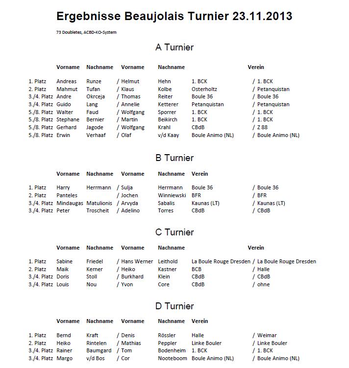 Ergebnisse-Beaujolais-Turnier-2013-03