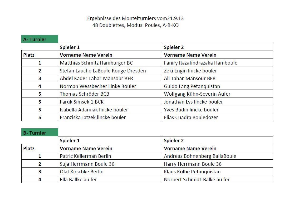 montel-turnier-2013